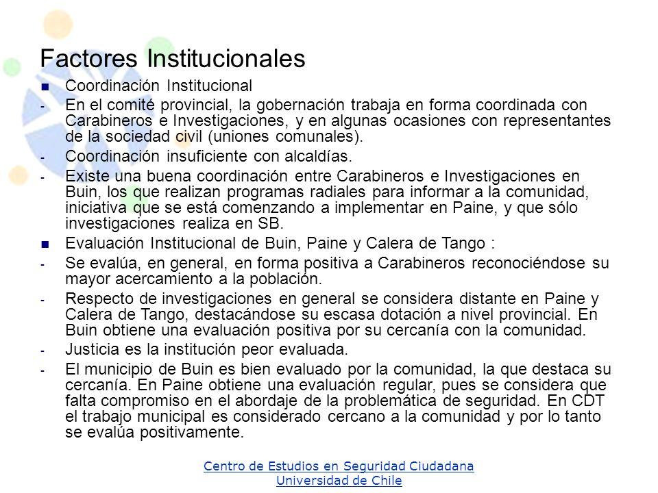 Factores Institucionales Coordinación Institucional - En el comité provincial, la gobernación trabaja en forma coordinada con Carabineros e Investigac