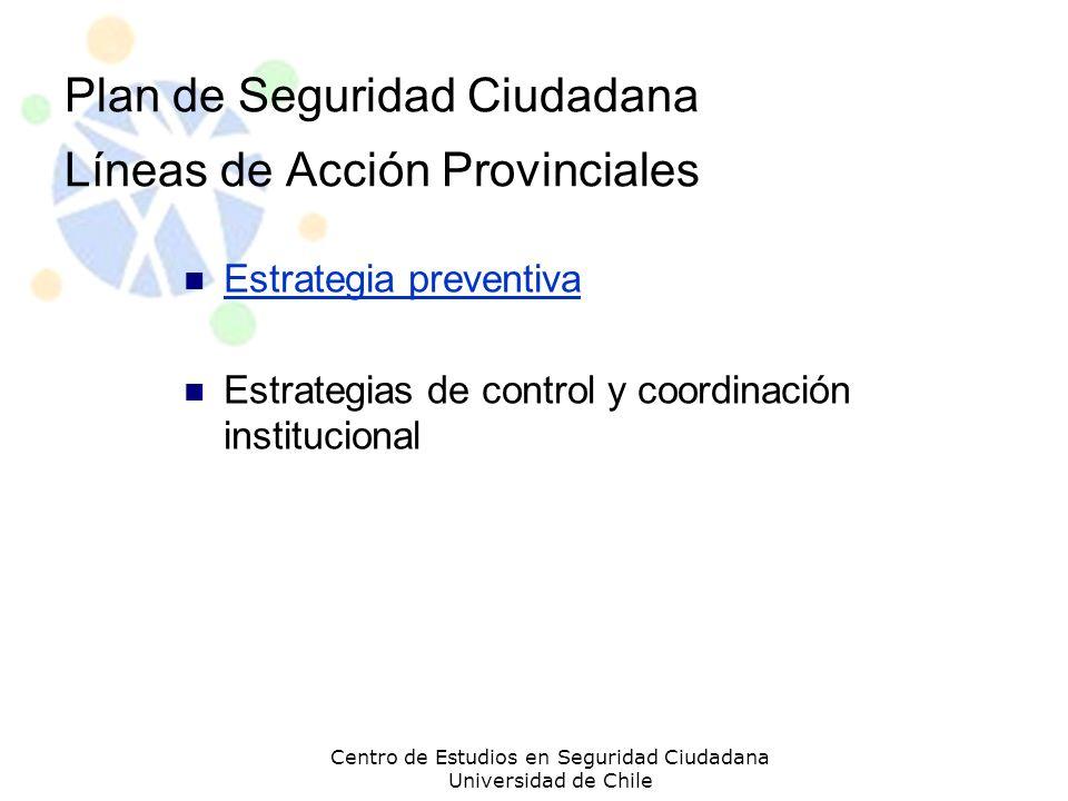 Plan de Seguridad Ciudadana Líneas de Acción Provinciales Estrategia preventiva Estrategias de control y coordinación institucional Centro de Estudios