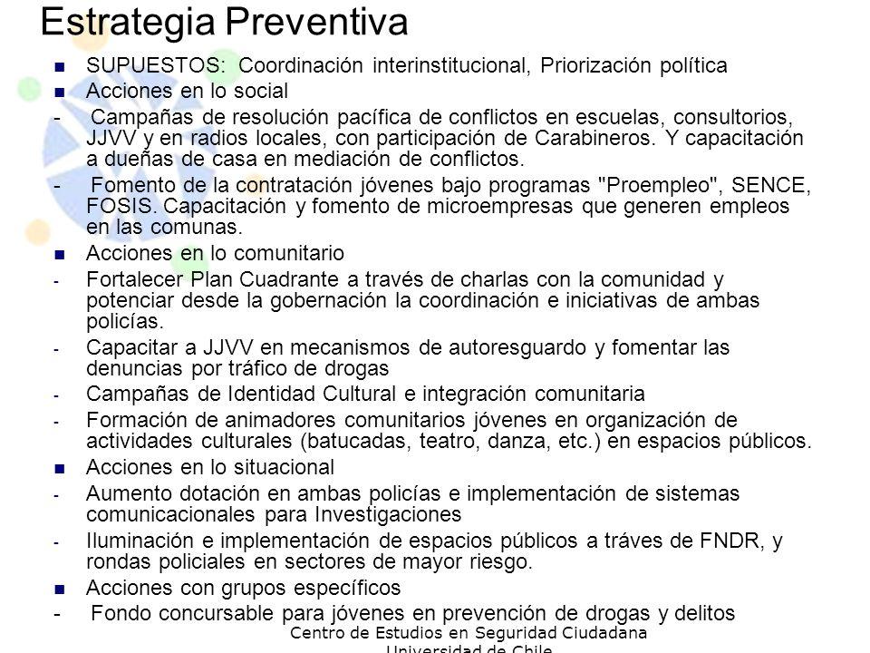 Estrategia Preventiva SUPUESTOS: Coordinación interinstitucional, Priorización política Acciones en lo social - Campañas de resolución pacífica de con