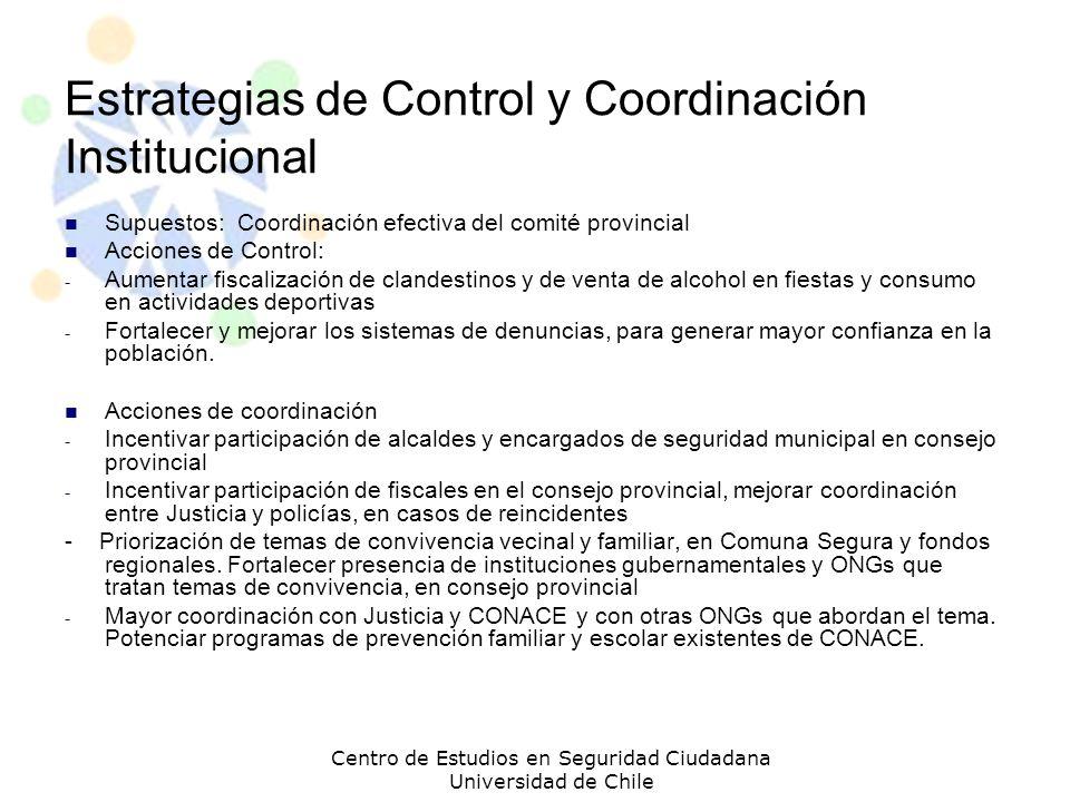 Estrategias de Control y Coordinación Institucional Supuestos: Coordinación efectiva del comité provincial Acciones de Control: - Aumentar fiscalizaci