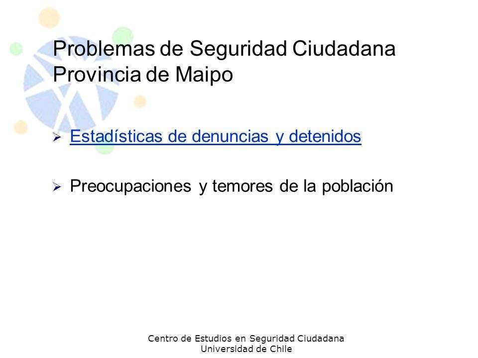 Problemas de Seguridad Ciudadana Provincia de Maipo Estadísticas de denuncias y detenidos Preocupaciones y temores de la población Centro de Estudios