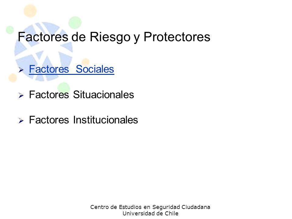 Factores Sociales Factores Situacionales Factores Institucionales Factores de Riesgo y Protectores Centro de Estudios en Seguridad Ciudadana Universid