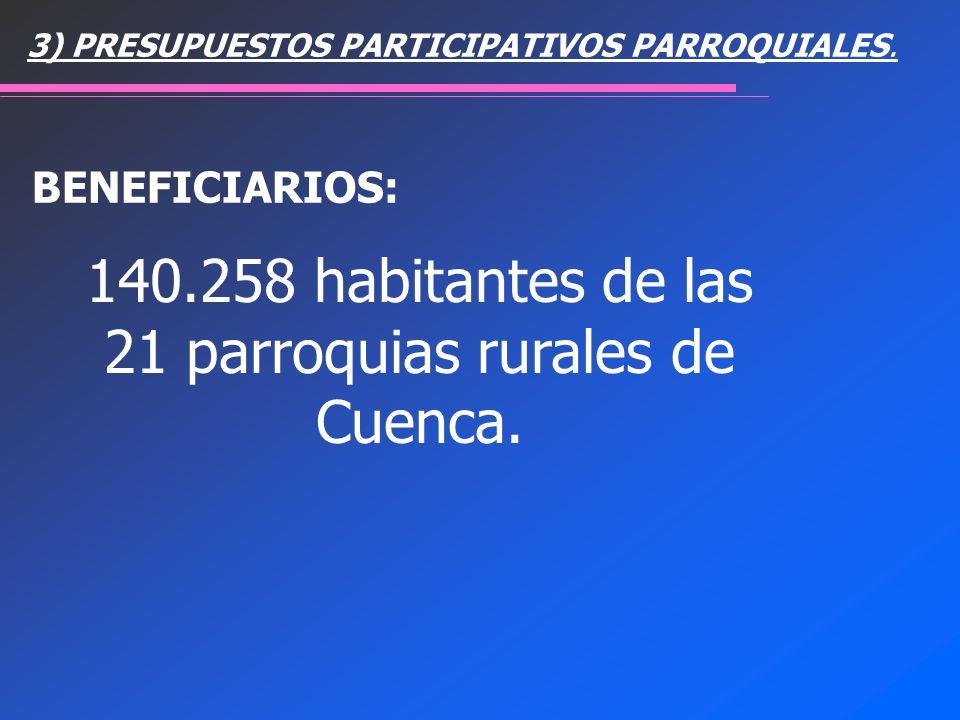 3) PRESUPUESTOS PARTICIPATIVOS PARROQUIALES. BENEFICIARIOS: 140.258 habitantes de las 21 parroquias rurales de Cuenca.