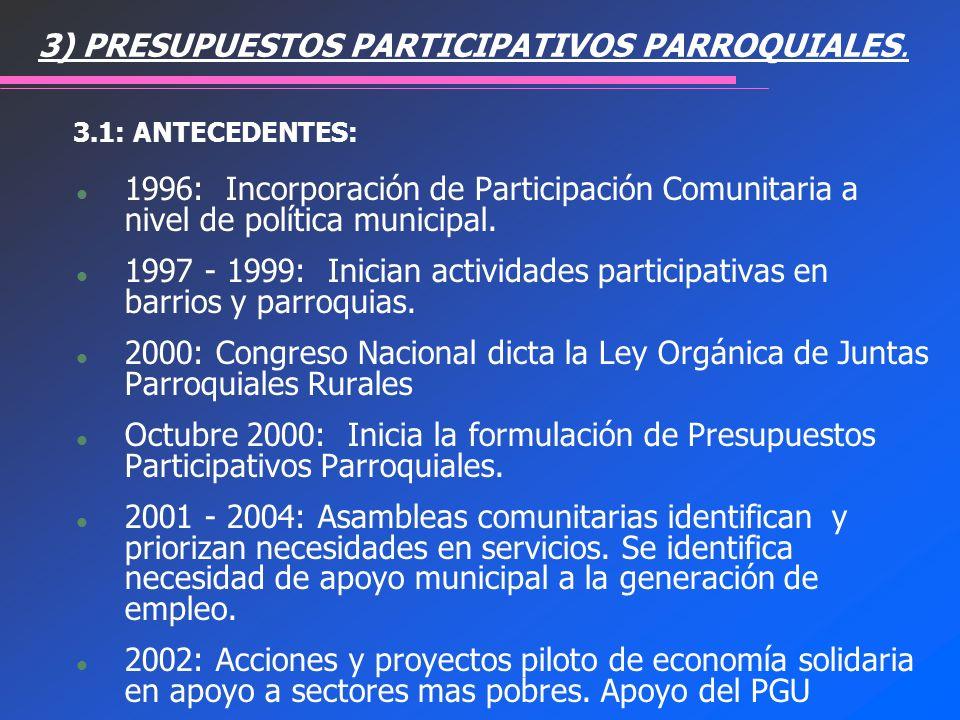 l 1996: Incorporación de Participación Comunitaria a nivel de política municipal. l 1997 - 1999: Inician actividades participativas en barrios y parro