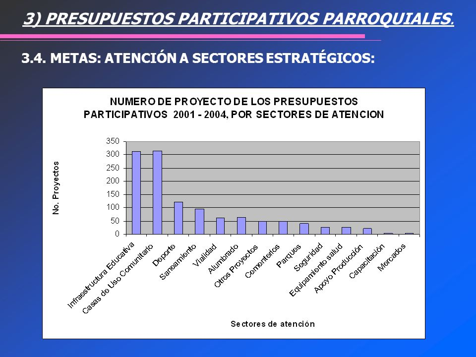3) PRESUPUESTOS PARTICIPATIVOS PARROQUIALES. 3.4. METAS: ATENCIÓN A SECTORES ESTRATÉGICOS: