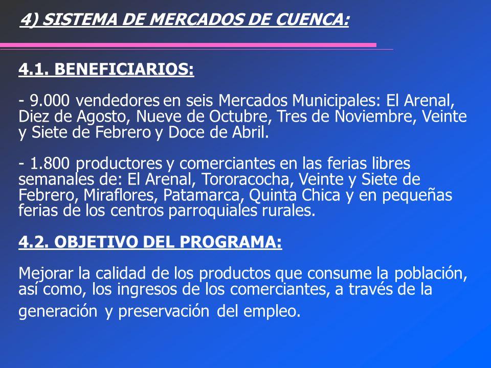 4.1. BENEFICIARIOS: - 9.000 vendedores en seis Mercados Municipales: El Arenal, Diez de Agosto, Nueve de Octubre, Tres de Noviembre, Veinte y Siete de