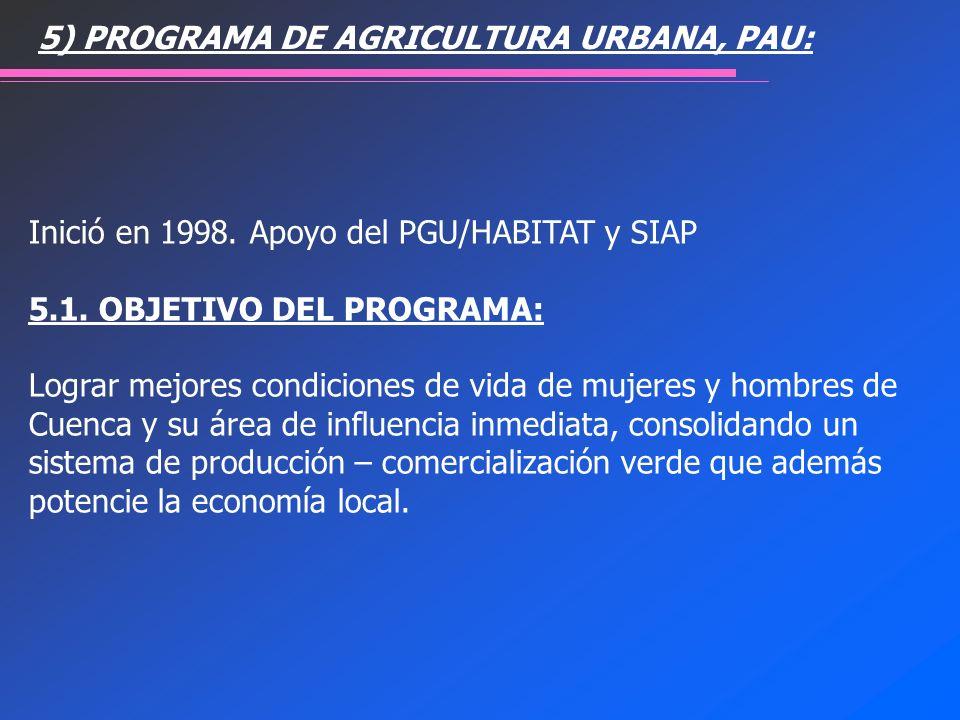 Inició en 1998. Apoyo del PGU/HABITAT y SIAP 5.1. OBJETIVO DEL PROGRAMA: Lograr mejores condiciones de vida de mujeres y hombres de Cuenca y su área d