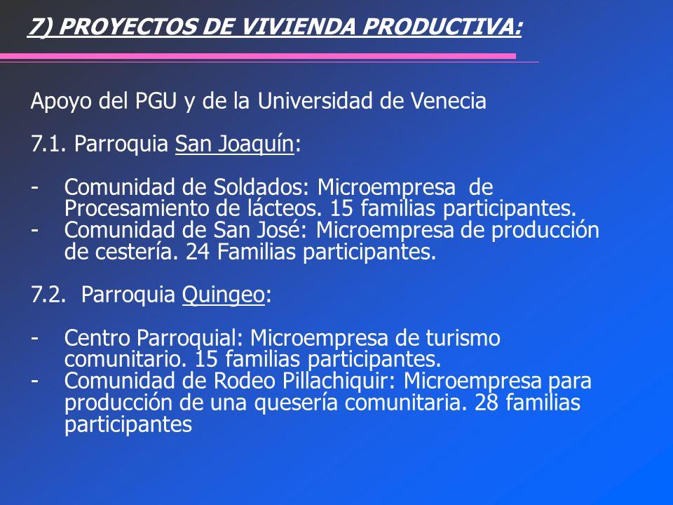 Apoyo del PGU y de la Universidad de Venecia 7.1. Parroquia San Joaquín: -Comunidad de Soldados: Microempresa de Procesamiento de lácteos. 15 familias