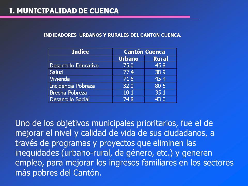 Uno de los objetivos municipales prioritarios, fue el de mejorar el nivel y calidad de vida de sus ciudadanos, a través de programas y proyectos que e