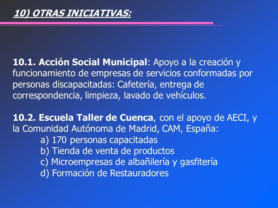 10.1. Acción Social Municipal: Apoyo a la creación y funcionamiento de empresas de servicios conformadas por personas discapacitadas: Cafetería, entre