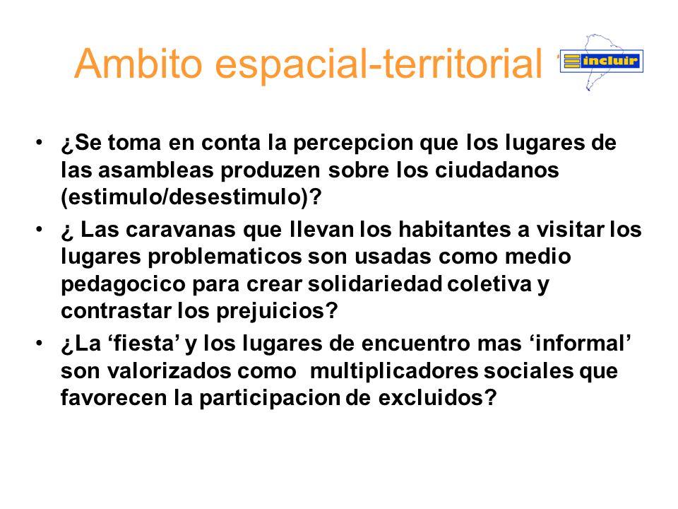 Ambito espacial-territorial 1 ¿Se toma en conta la percepcion que los lugares de las asambleas produzen sobre los ciudadanos (estimulo/desestimulo)? ¿
