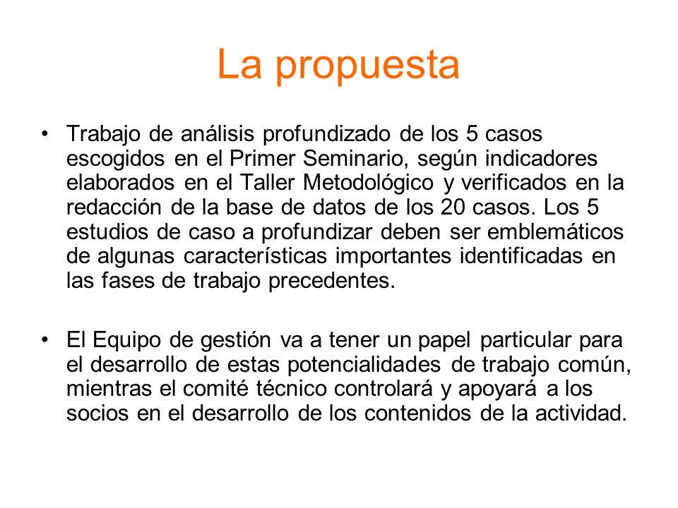 La propuesta Trabajo de análisis profundizado de los 5 casos escogidos en el Primer Seminario, según indicadores elaborados en el Taller Metodológico