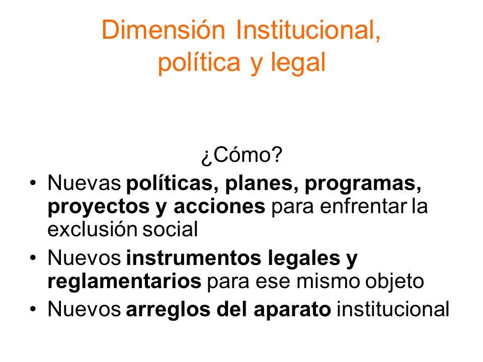 Dimensión Institucional, política y legal ¿Cómo? Nuevas políticas, planes, programas, proyectos y acciones para enfrentar la exclusión social Nuevos i