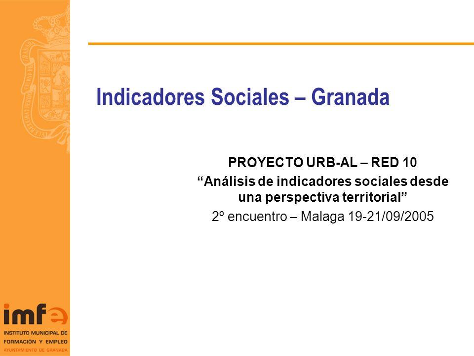 Indicadores Sociales - Granada Criterios de selección: –Disponibilidad de la información desagregada a nivel de sección censal.
