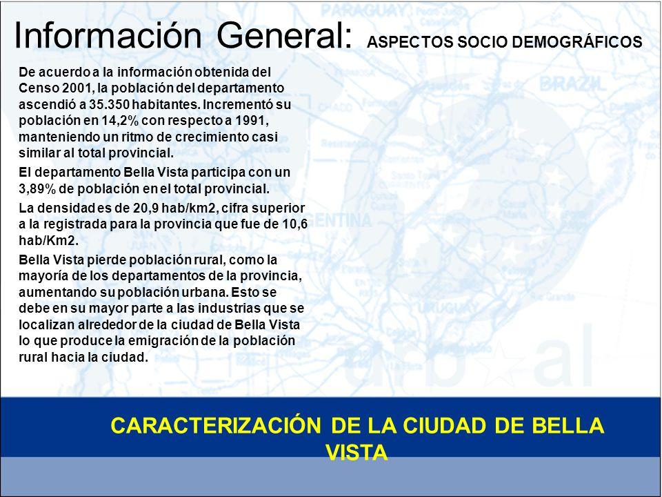 MARCO GENERAL Son ámbitos de participación en complementariedad entre el Estado y la Sociedad Civil.