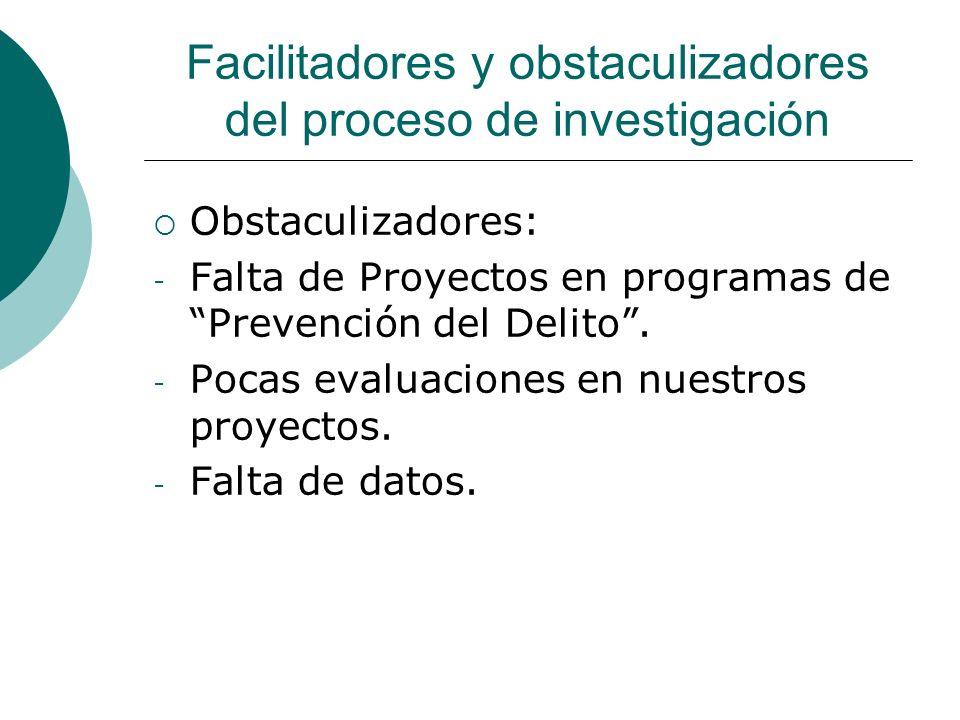 3.Prevención de la deserción escolar en niños y jóvenes en riesgo social Actividades y resultados (2005): - Talleres en carreras cortas, talleres de aprendizaje y talleres deportivos.
