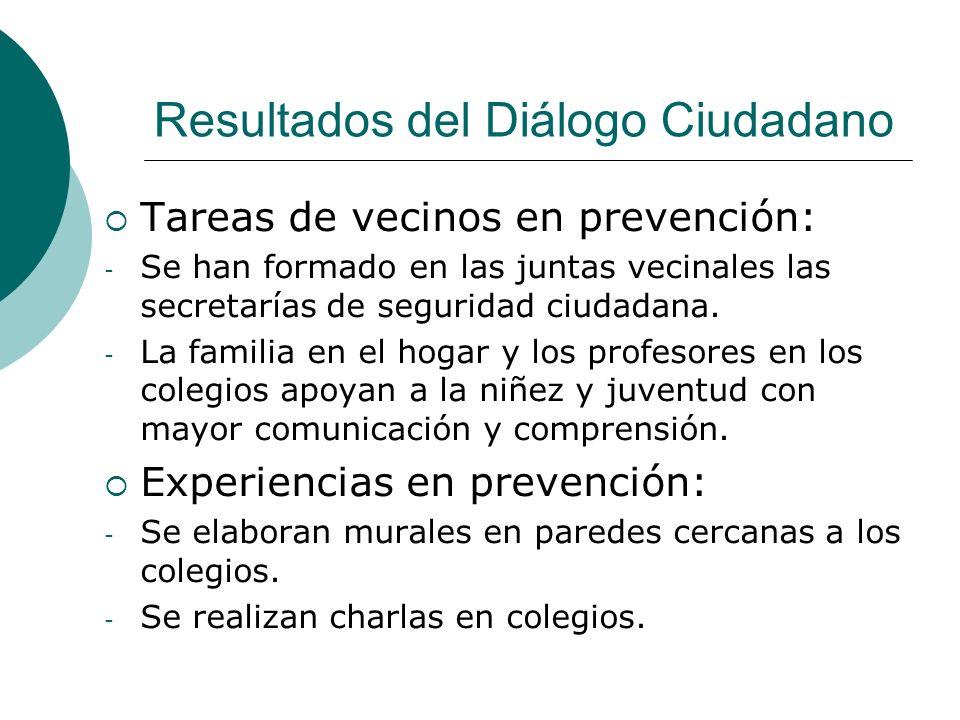 Resultados del Diálogo Ciudadano - Se arborizan zonas del distrito y en los parques se colocan slogans alusivos a la Prevención del delito.