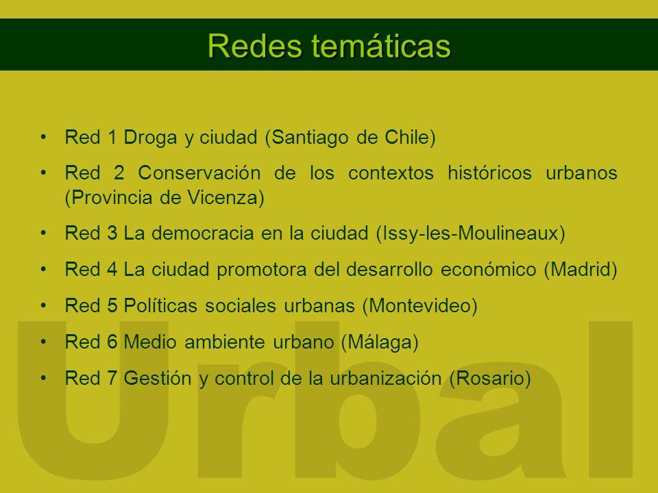 Redes temáticas Red 1 Droga y ciudad (Santiago de Chile) Red 2 Conservación de los contextos históricos urbanos (Provincia de Vicenza) Red 3 La democr