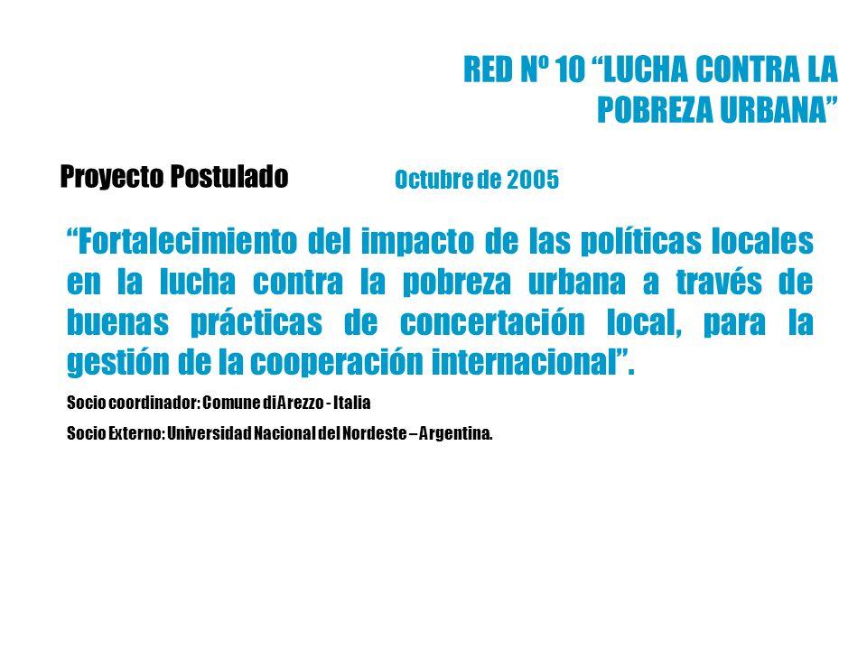 Octubre de 2005 Fortalecimiento del impacto de las políticas locales en la lucha contra la pobreza urbana a través de buenas prácticas de concertación