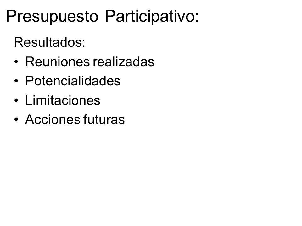 Resultados: Reuniones realizadas Potencialidades Limitaciones Acciones futuras Presupuesto Participativo: