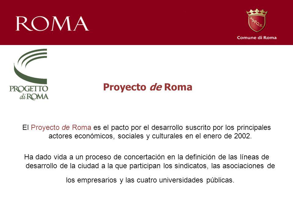 Proyecto de Roma El Proyecto de Roma es el pacto por el desarrollo suscrito por los principales actores económicos, sociales y culturales en el enero de 2002.