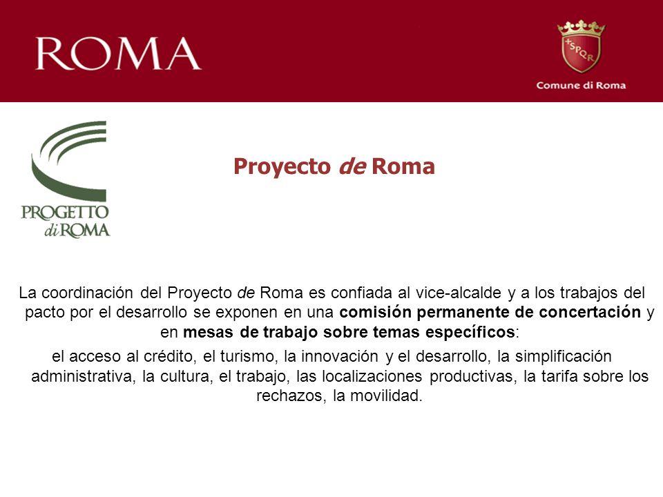 Proyecto de Roma La coordinación del Proyecto de Roma es confiada al vice-alcalde y a los trabajos del pacto por el desarrollo se exponen en una comisión permanente de concertación y en mesas de trabajo sobre temas específicos: el acceso al crédito, el turismo, la innovación y el desarrollo, la simplificación administrativa, la cultura, el trabajo, las localizaciones productivas, la tarifa sobre los rechazos, la movilidad.