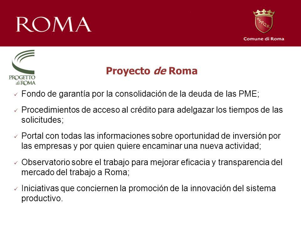 Proyecto de Roma Fondo de garantía por la consolidación de la deuda de las PME; Procedimientos de acceso al crédito para adelgazar los tiempos de las solicitudes; Portal con todas las informaciones sobre oportunidad de inversión por las empresas y por quien quiere encaminar una nueva actividad; Observatorio sobre el trabajo para mejorar eficacia y transparencia del mercado del trabajo a Roma; Iniciativas que conciernen la promoción de la innovación del sistema productivo.