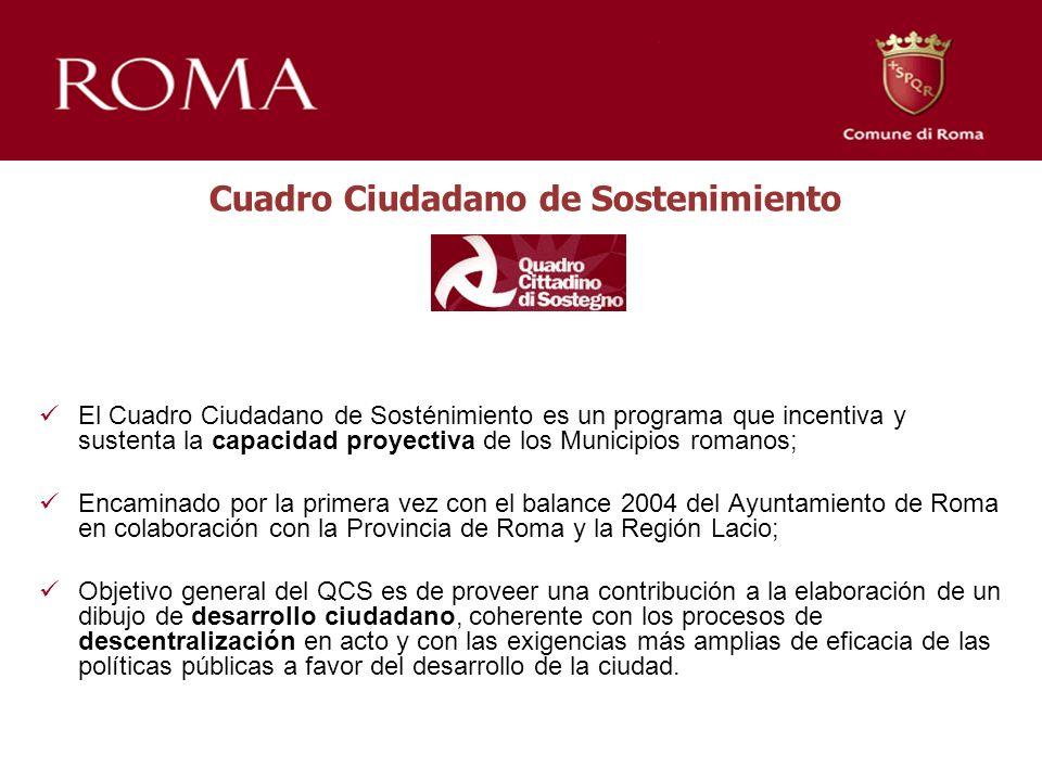 El Cuadro Ciudadano de Sosténimiento es un programa que incentiva y sustenta la capacidad proyectiva de los Municipios romanos; Encaminado por la prim