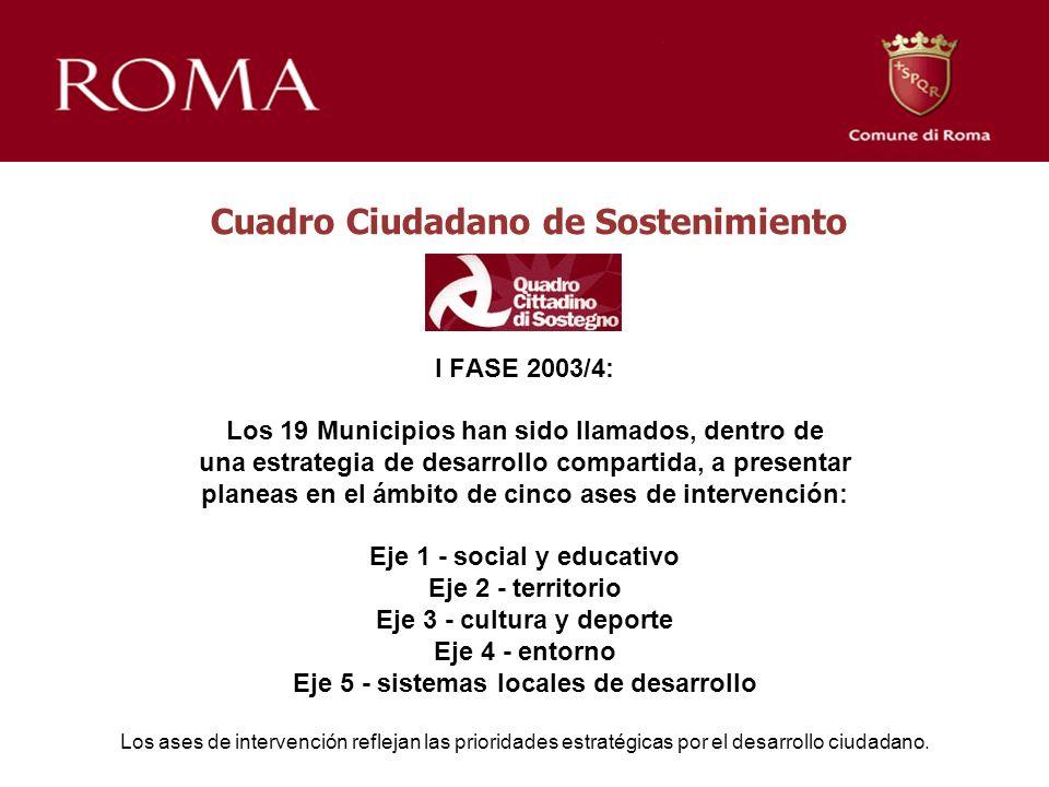 I FASE 2003/4: Los 19 Municipios han sido llamados, dentro de una estrategia de desarrollo compartida, a presentar planeas en el ámbito de cinco ases