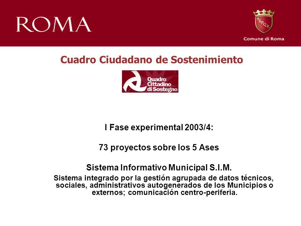 I Fase experimental 2003/4: 73 proyectos sobre los 5 Ases Sistema Informativo Municipal S.I.M. Sistema integrado por la gestión agrupada de datos técn