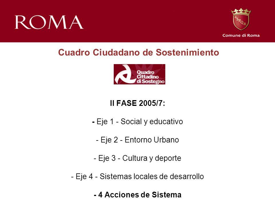 II FASE 2005/7: - Eje 1 - Social y educativo - Eje 2 - Entorno Urbano - Eje 3 - Cultura y deporte - Eje 4 - Sistemas locales de desarrollo - 4 Acciones de Sistema Cuadro Ciudadano de Sostenimiento