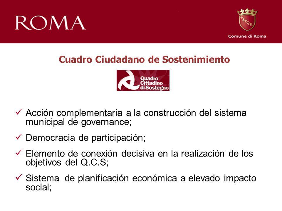 Acción complementaria a la construcción del sistema municipal de governance; Democracia de participación; Elemento de conexión decisiva en la realización de los objetivos del Q.C.S; Sistema de planificación económica a elevado impacto social; Cuadro Ciudadano de Sostenimiento
