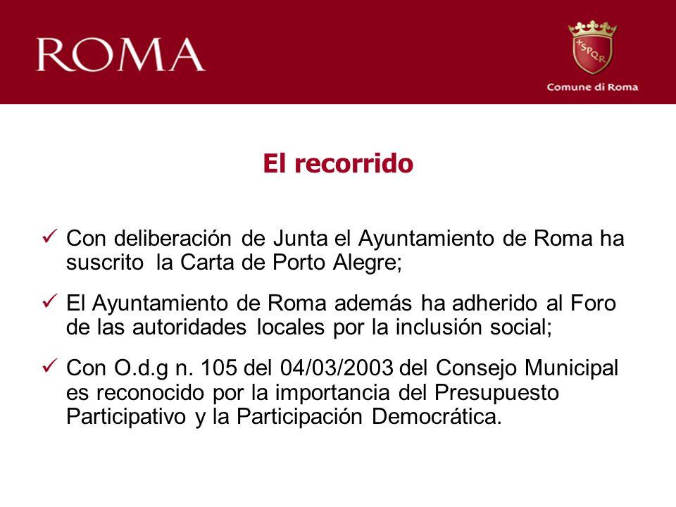 El recorrido Con deliberación de Junta el Ayuntamiento de Roma ha suscrito la Carta de Porto Alegre; El Ayuntamiento de Roma además ha adherido al Foro de las autoridades locales por la inclusión social; Con O.d.g n.