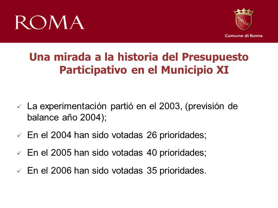 Una mirada a la historia del Presupuesto Participativo en el Municipio XI La experimentación partió en el 2003, (previsión de balance año 2004); En el 2004 han sido votadas 26 prioridades; En el 2005 han sido votadas 40 prioridades; En el 2006 han sido votadas 35 prioridades.
