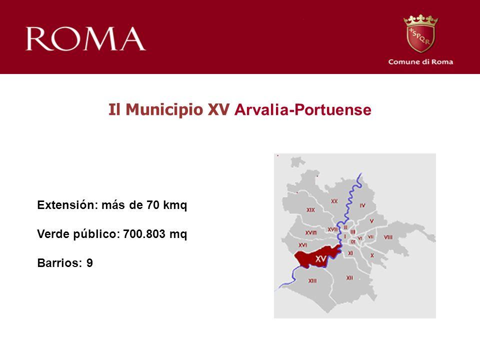 Il Municipio XV Arvalia-Portuense Extensión: más de 70 kmq Verde público: 700.803 mq Barrios: 9