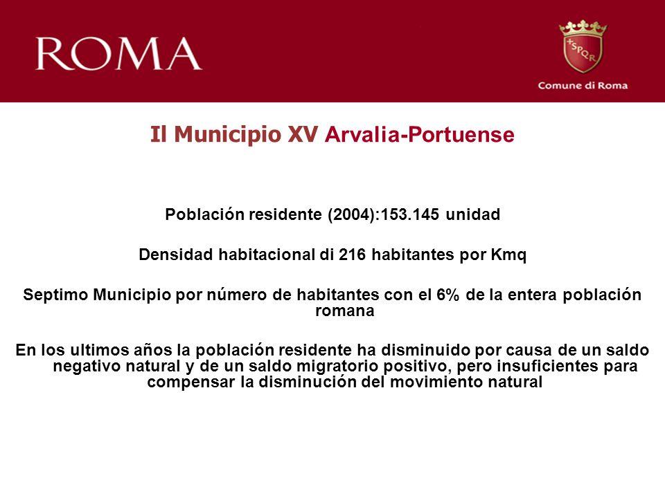 Il Municipio XV Arvalia-Portuense Población residente (2004):153.145 unidad Densidad habitacional di 216 habitantes por Kmq Septimo Municipio por núme