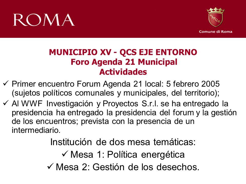 Primer encuentro Forum Agenda 21 local: 5 febrero 2005 (sujetos políticos comunales y municipales, del territorio); Al WWF Investigación y Proyectos S.r.l.