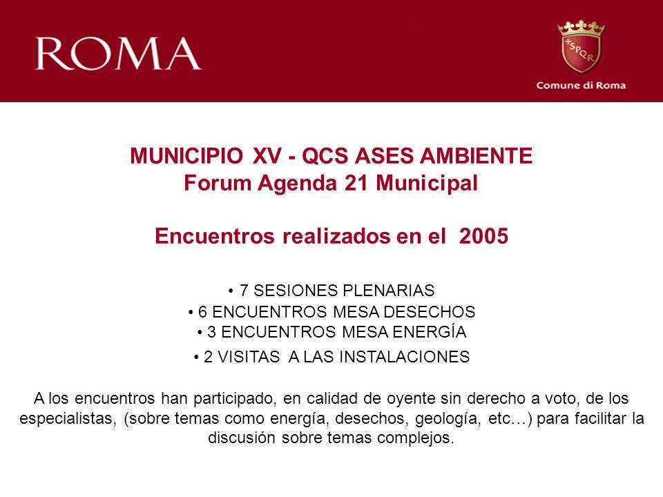 MUNICIPIO XV - QCS ASES AMBIENTE Forum Agenda 21 Municipal Encuentros realizados en el 2005 7 SESIONES PLENARIAS 6 ENCUENTROS MESA DESECHOS 3 ENCUENTROS MESA ENERGÍA 2 VISITAS A LAS INSTALACIONES A los encuentros han participado, en calidad de oyente sin derecho a voto, de los especialistas, (sobre temas como energía, desechos, geología, etc…) para facilitar la discusión sobre temas complejos.