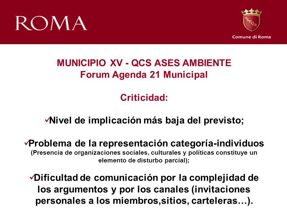 MUNICIPIO XV - QCS ASES AMBIENTE Forum Agenda 21 Municipal Criticidad: Nivel de implicación más baja del previsto; Problema de la representación categ