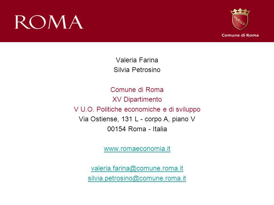 Valeria Farina Silvia Petrosino Comune di Roma XV Dipartimento V U.O. Politiche economiche e di sviluppo Via Ostiense, 131 L - corpo A, piano V 00154