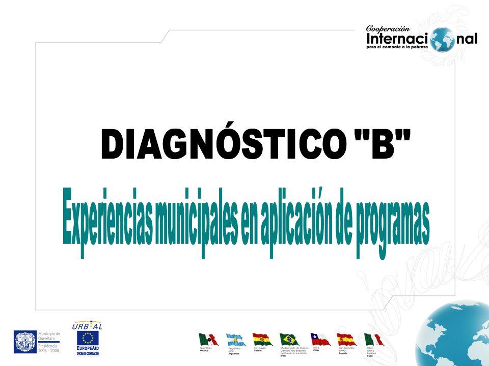 DIAGNOSTICO B PaísMunicipioNombre del ProgramaÁmbito de AplicaciónMonto ArgentinaJunín Acción Social DirectaAsistencia básica$ 5.700 S.A.F.