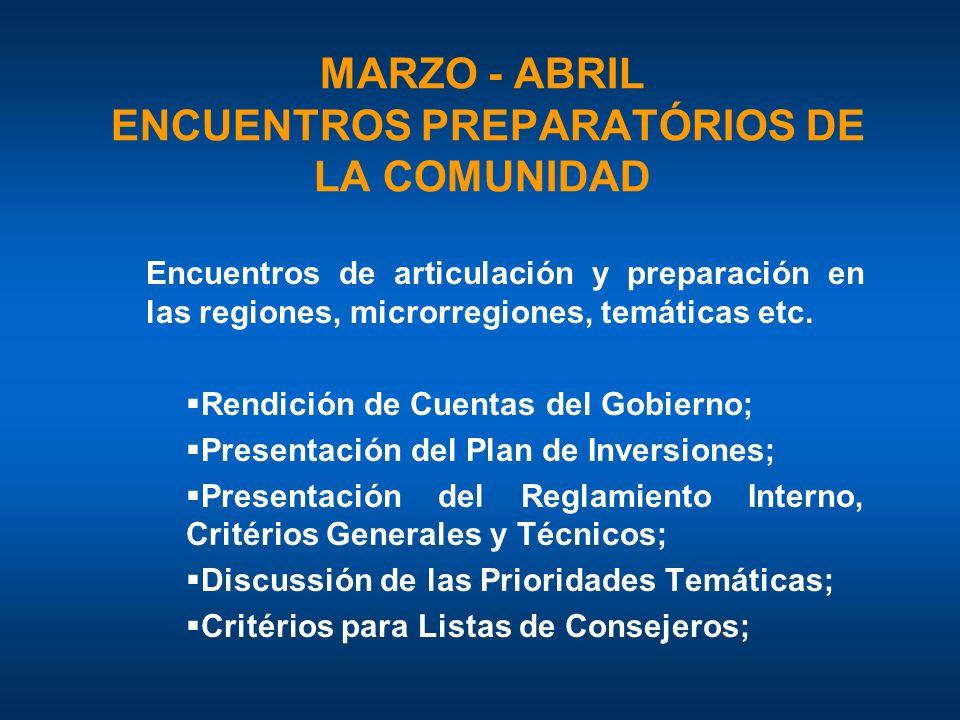 Encuentros de articulación y preparación en las regiones, microrregiones, temáticas etc.
