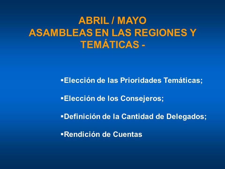 Elección de las Prioridades Temáticas; Elección de los Consejeros; Definición de la Cantidad de Delegados; Rendición de Cuentas ABRIL / MAYO ASAMBLEAS EN LAS REGIONES Y TEMÁTICAS -