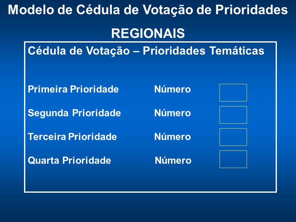 Cédula de Votação – Prioridades Temáticas Primeira Prioridade Número Segunda Prioridade Número Terceira Prioridade Número Quarta Prioridade Número Modelo de Cédula de Votação de Prioridades REGIONAIS
