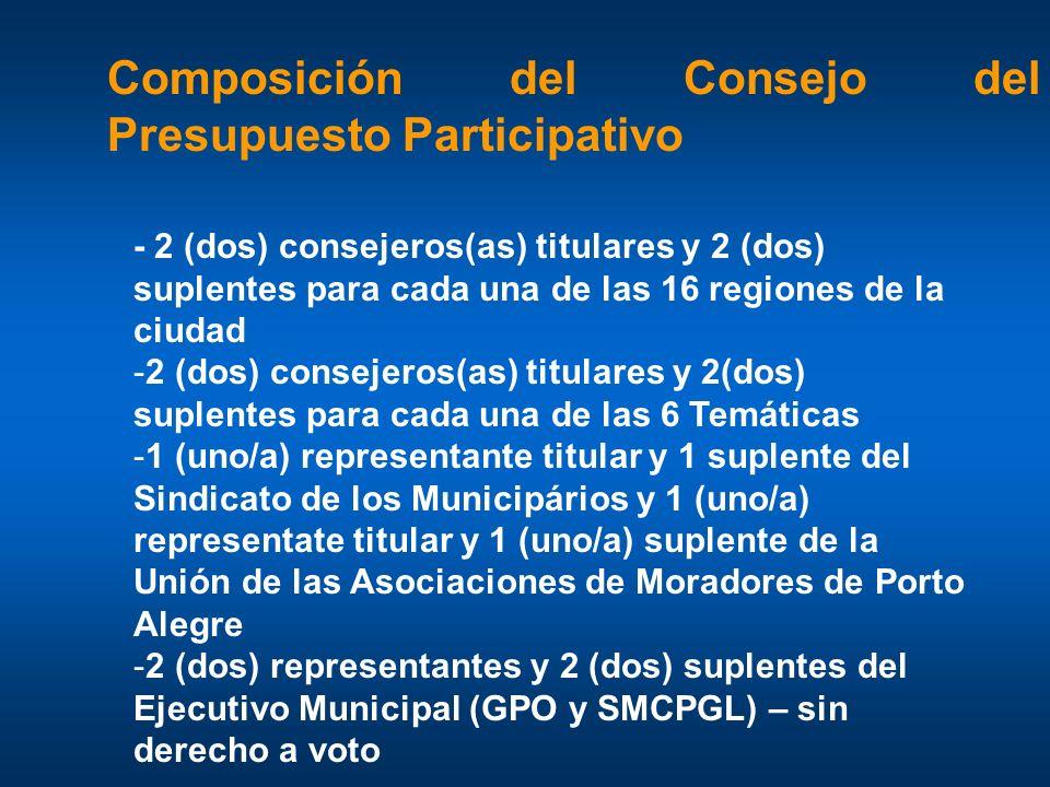 - 2 (dos) consejeros(as) titulares y 2 (dos) suplentes para cada una de las 16 regiones de la ciudad -2 (dos) consejeros(as) titulares y 2(dos) suplentes para cada una de las 6 Temáticas -1 (uno/a) representante titular y 1 suplente del Sindicato de los Municipários y 1 (uno/a) representate titular y 1 (uno/a) suplente de la Unión de las Asociaciones de Moradores de Porto Alegre -2 (dos) representantes y 2 (dos) suplentes del Ejecutivo Municipal (GPO y SMCPGL) – sin derecho a voto Composición del Consejo del Presupuesto Participativo