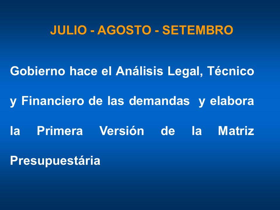 JULIO - AGOSTO - SETEMBRO Gobierno hace el Análisis Legal, Técnico y Financiero de las demandas y elabora la Primera Versión de la Matriz Presupuestária
