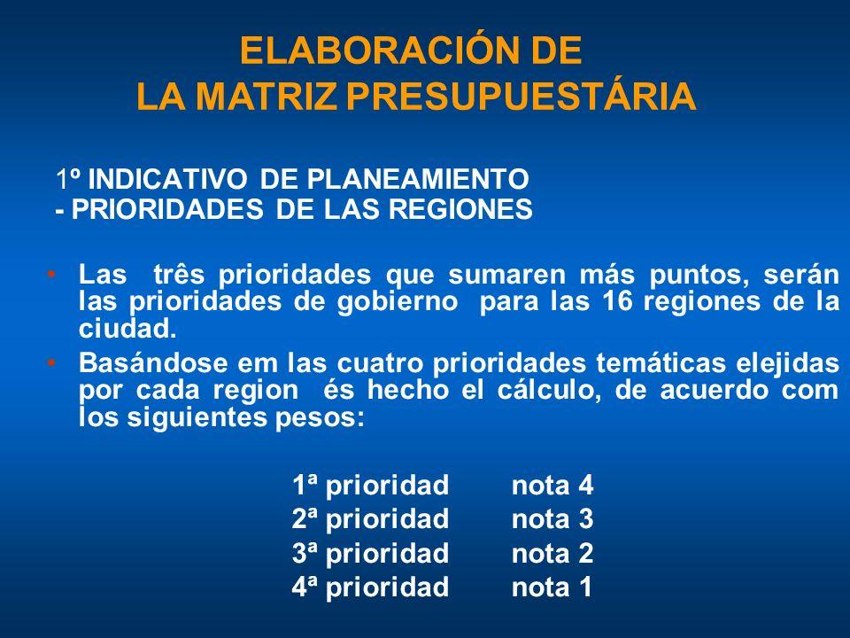 1º INDICATIVO DE PLANEAMIENTO - PRIORIDADES DE LAS REGIONES Las três prioridades que sumaren más puntos, serán las prioridades de gobierno para las 16 regiones de la ciudad.