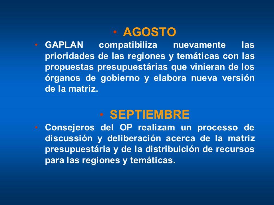 AGOSTO GAPLAN compatibiliza nuevamente las prioridades de las regiones y temáticas con las propuestas presupuestárias que vinieran de los órganos de gobierno y elabora nueva versión de la matriz.