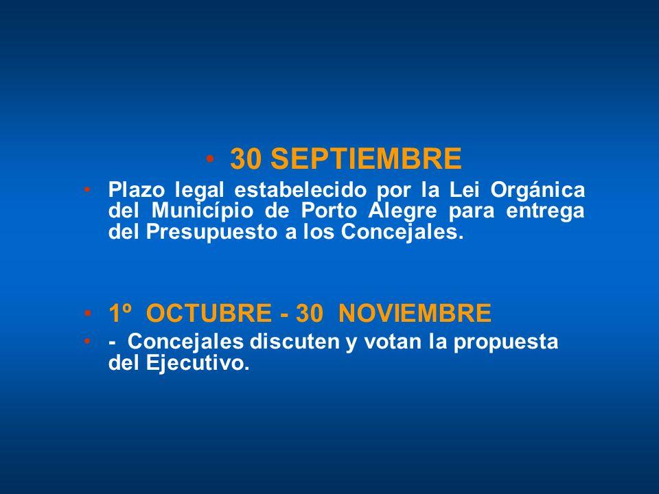 30 SEPTIEMBRE Plazo legal estabelecido por la Lei Orgánica del Município de Porto Alegre para entrega del Presupuesto a los Concejales.