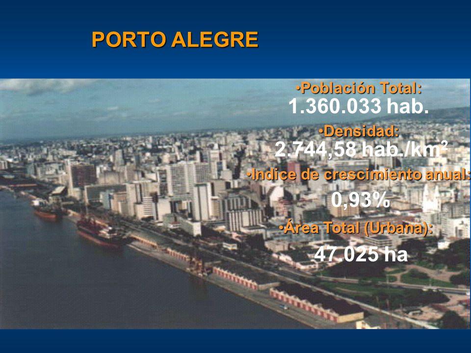 PORTO ALEGRE Población Total:Población Total: 1.360.033 hab.